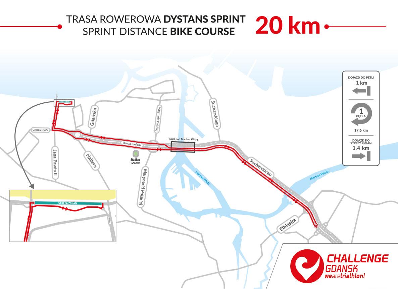Trasy Sprint